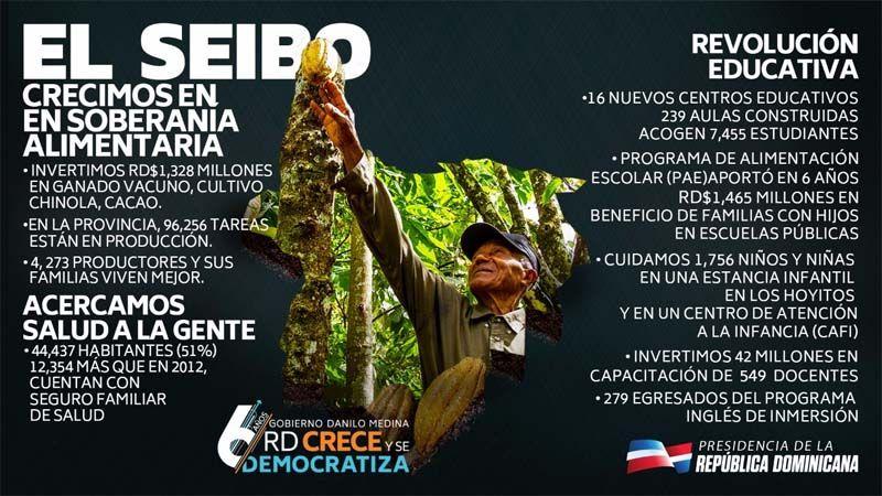 Photo of El gobierno destaca cambios durante últimos seis años en El Seibo