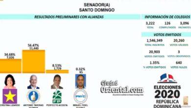 Primer boletin del nivel senatorial en la provincia Santo Domingo